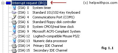 IRQ settings   How to view IRQ assignments and resolve IRQ conflicts